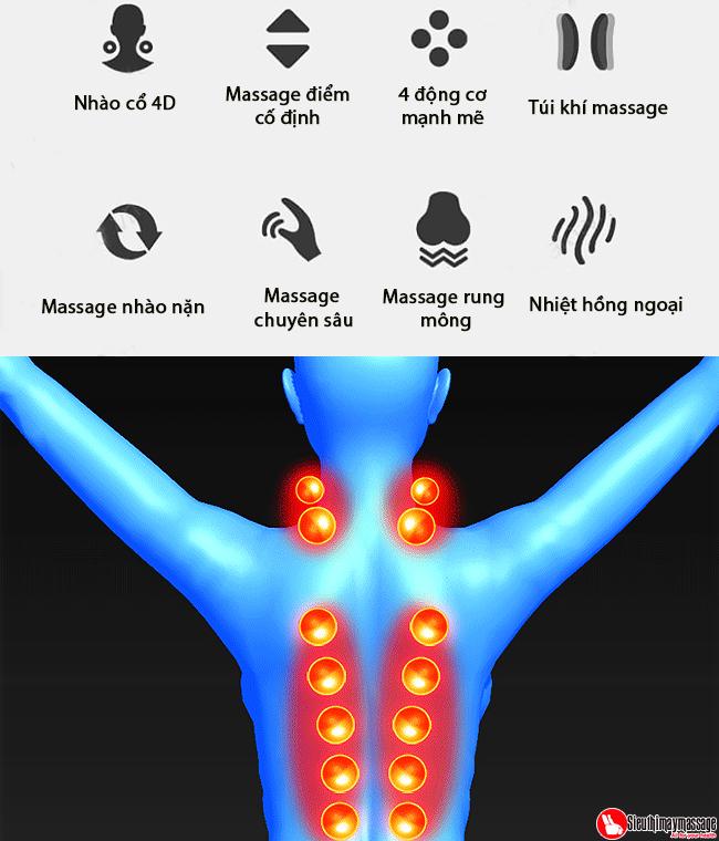 dem massage toan than 4 d shika sk 0518 7 - Đệm massage toàn thân 4D Shika SK-0518