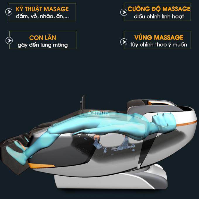 ghe massage okachi luxury royal jp 8899 28 - Ghế massage toàn thân OKACHI LUXURY ROYAL JP-8899 (Cao Cấp)